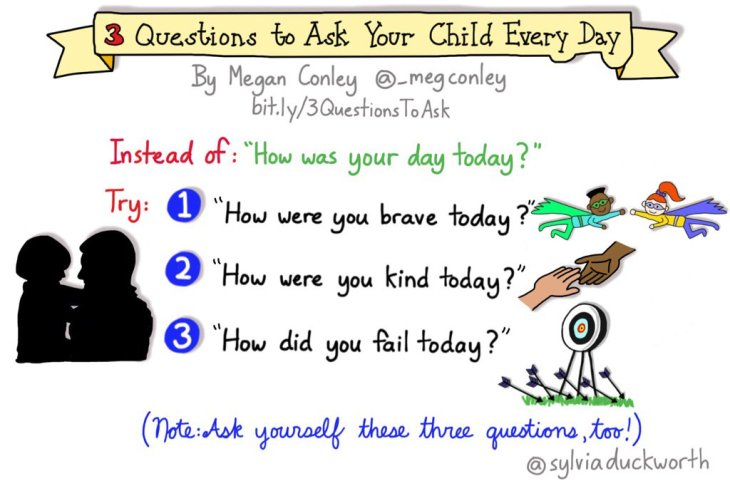 3-questions-to-ask-your-child-every-day